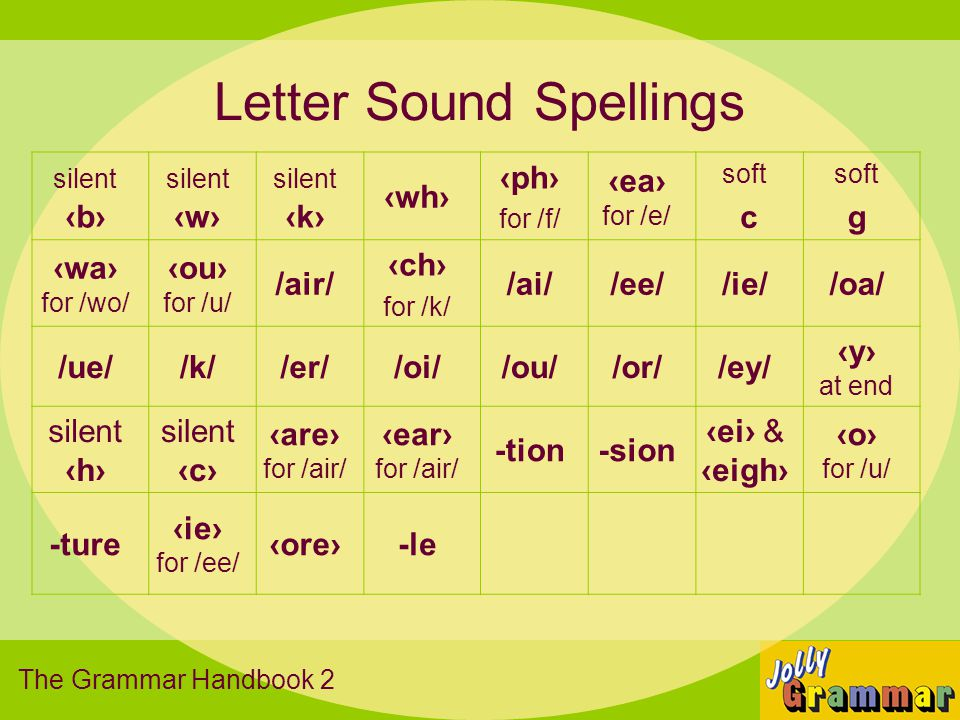 Letter Sound Spellings The Grammar Handbook 2 silent ‹b› silent ‹w› silent ‹k› ‹wh› ‹ph› for /f/ ‹ea› for /e/ soft c soft g ‹wa› for /wo/ ‹ou› for /u/ /air/ ‹ch› for /k/ /ai//ee//ie//oa/ /ue//k//er//oi//ou//or//ey/ ‹y› at end silent ‹h› silent ‹c› ‹are› for /air/ ‹ear› for /air/ -tion-sion ‹ei› & ‹eigh› ‹o› for /u/ -ture ‹ie› for /ee/ ‹ore›-le