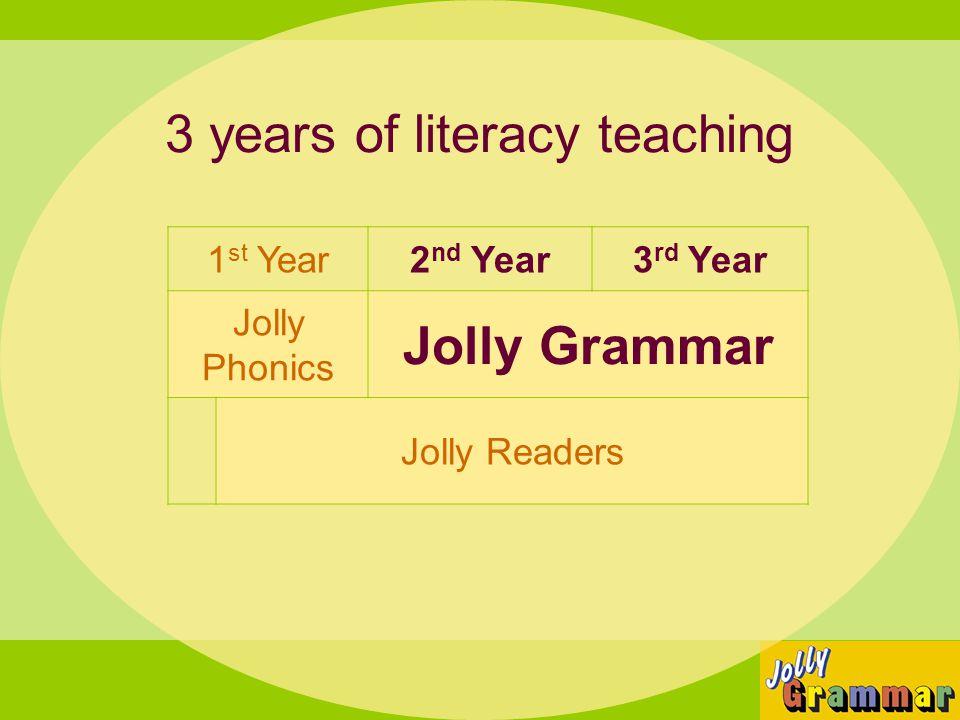 The Alphabet Proper Nouns Common Nouns Short Vowel Sounds Plurals Pronouns Jolly Grammar Big Book 1 Verbs Adjectives Compound Words Adverbs Speech Marks Parsing Jolly Grammar Big Book 1