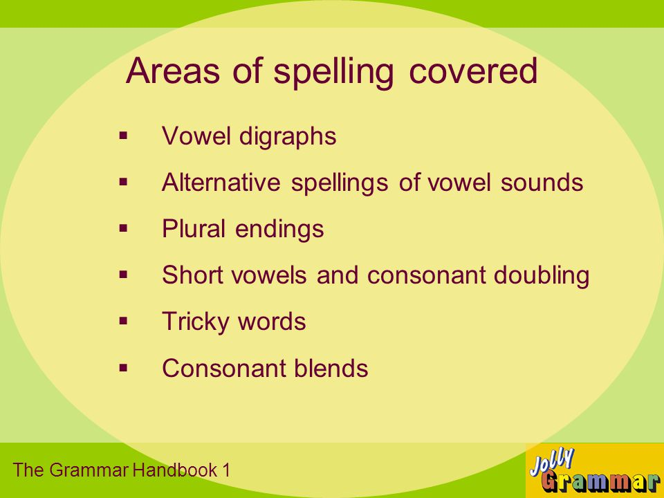 Spelling List 2 regular words often with consonant blend 6 decodable words from lesson 2 words from a word group The Grammar Handbook 2