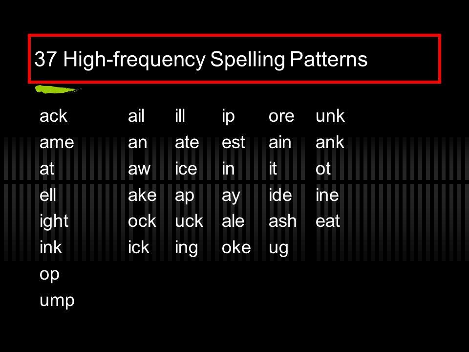 37 High-frequency Spelling Patterns ackaililliporeunk ameanateestainank atawiceinitot ellakeapayideine ightockuckaleasheat inkickingokeug op ump