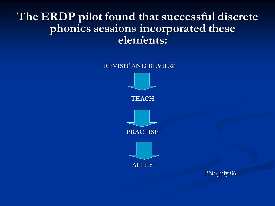 The ERDP pilot found that successful discrete phonics sessions incorporated these elements: REVISIT AND REVIEW REVISIT AND REVIEW TEACH PRACTISE APPLY PNS July 06