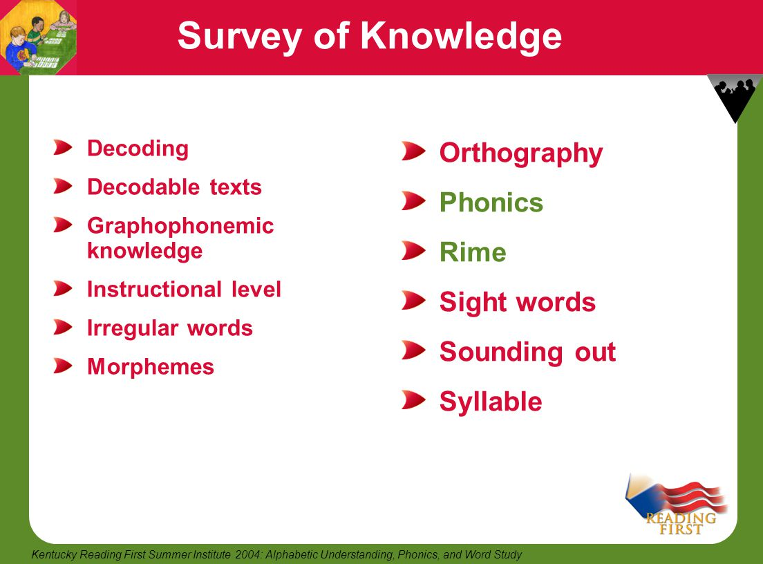 2 Kentucky Reading First Summer Institute 2004: Alphabetic Understanding, Phonics, and Word Study Decoding Decodable texts Graphophonemic knowledge In