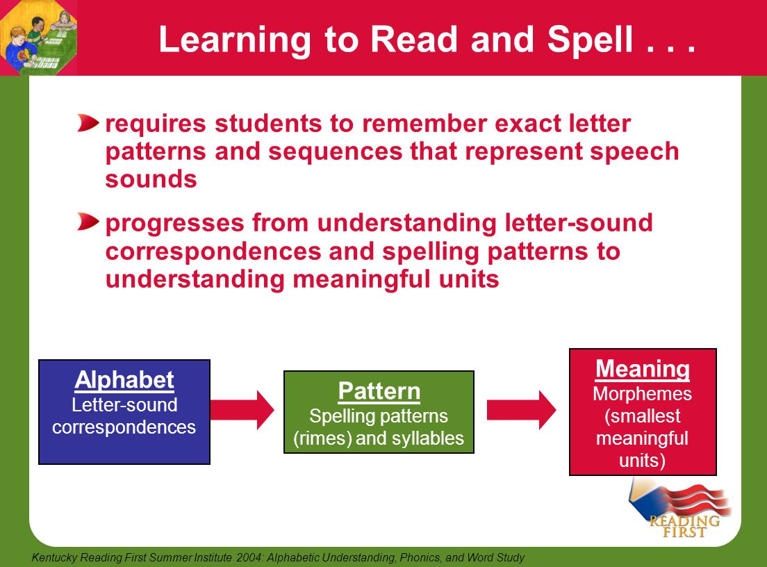 6 Kentucky Reading First Summer Institute 2004: Alphabetic Understanding, Phonics, and Word Study requires students to remember exact letter patterns