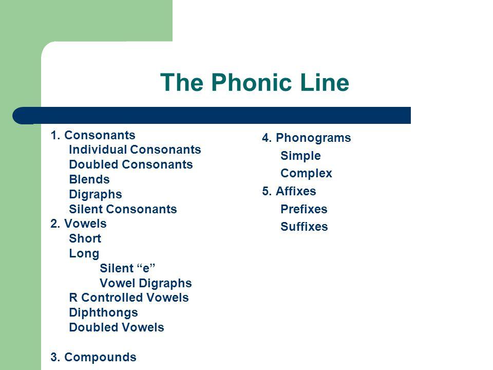 "The Phonic Line 1. Consonants Individual Consonants Doubled Consonants Blends Digraphs Silent Consonants 2. Vowels Short Long Silent ""e"" Vowel Digraph"