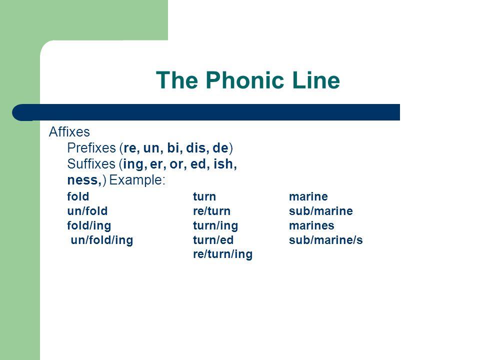 The Phonic Line Affixes Prefixes (re, un, bi, dis, de) Suffixes (ing, er, or, ed, ish, ness,) Example: fold turnmarine un/foldre/turnsub/marine fold/ingturn/ingmarines un/fold/ingturn/edsub/marine/s re/turn/ing