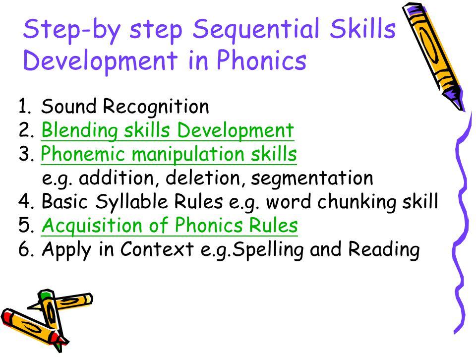 Step-by step Sequential Skills Development in Phonics 1. Sound Recognition 2. Blending skills Development 3. Phonemic manipulation skills e.g. additio