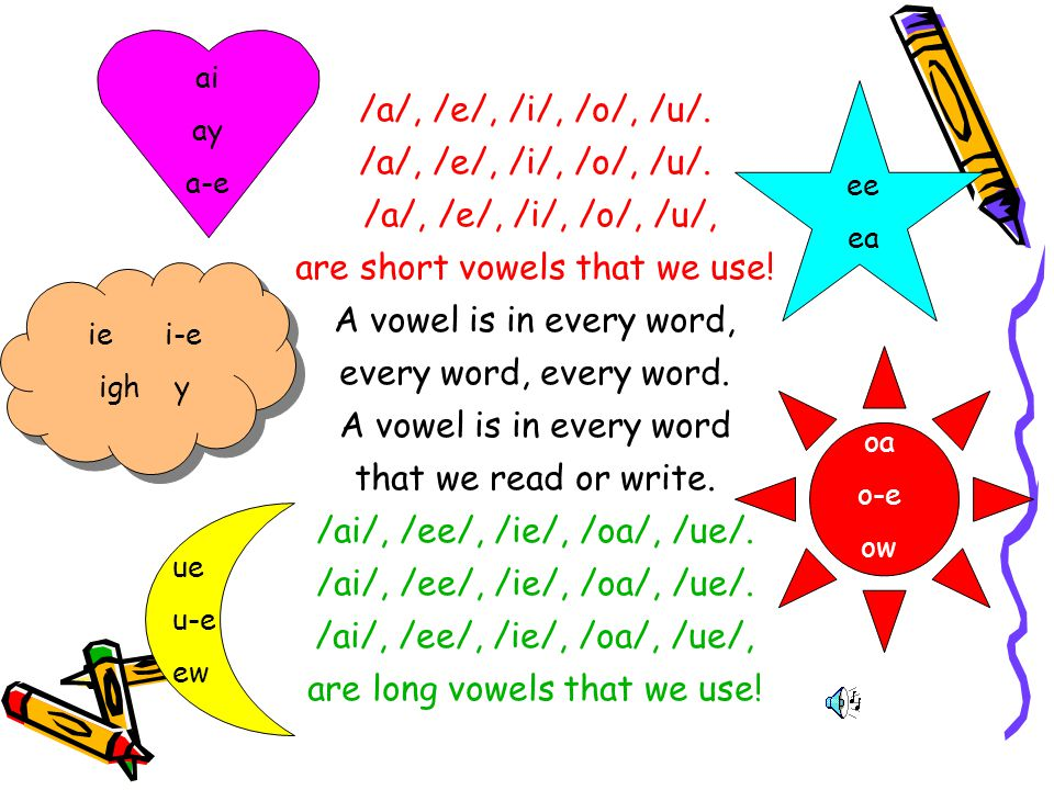 /a/, /e/, /i/, /o/, /u/. /a/, /e/, /i/, /o/, /u/. /a/, /e/, /i/, /o/, /u/, are short vowels that we use! A vowel is in every word, every word, every w
