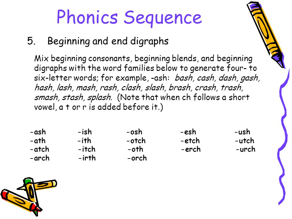 Phonics Sequence 5. Beginning and end digraphs Mix beginning consonants, beginning blends, and beginning digraphs with the word families below to gene
