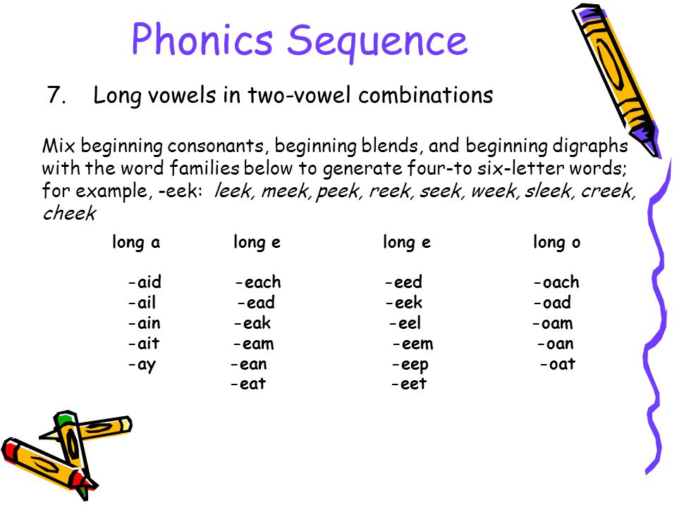 Phonics Sequence 7. Long vowels in two-vowel combinations Mix beginning consonants, beginning blends, and beginning digraphs with the word families be