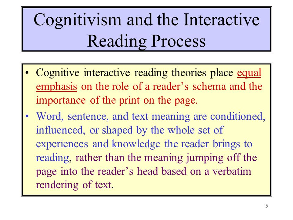 5 Cognitivism and the Interactive Reading Process Cognitive interactive reading theories place equal emphasis on the role of a reader's schema and the