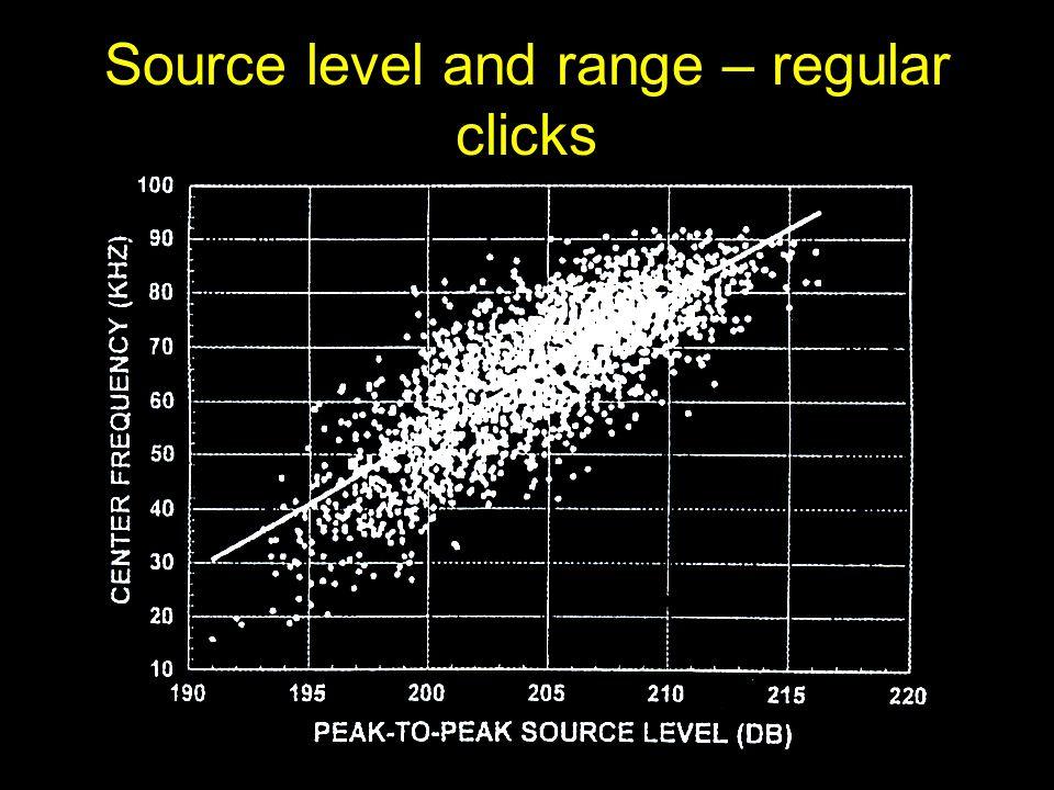 Source level and range – regular clicks