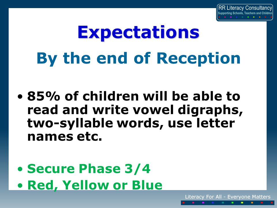Expectations By the end of Year 1 85% of children will be able to segment and blend words for reading and writing, read 2 and 3 syllable decodable words, read 100 common words, no longer sounding out etc.