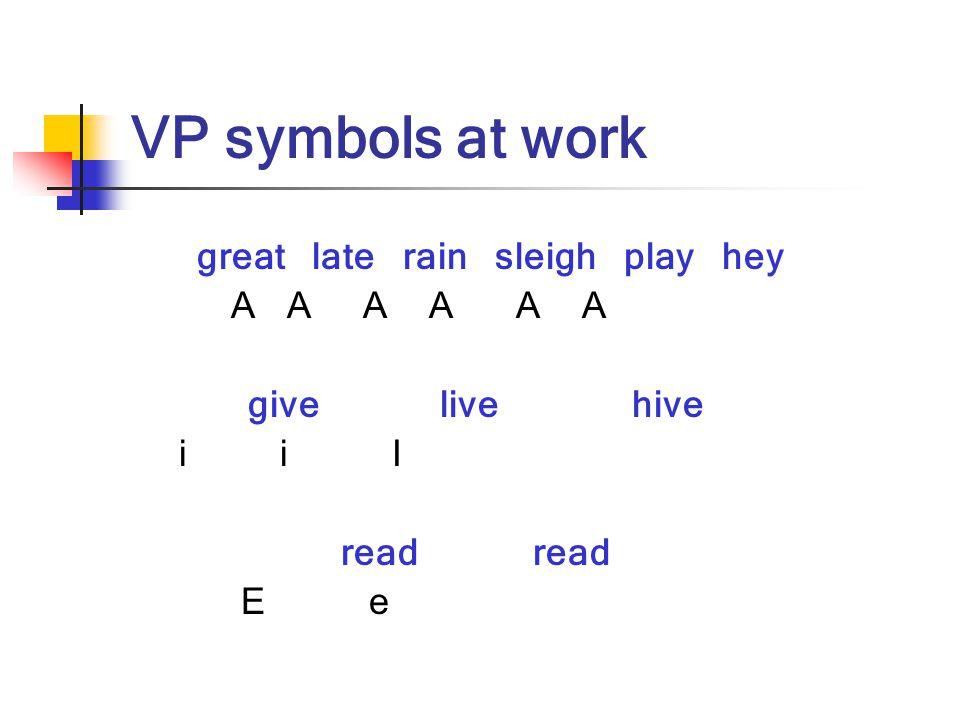 VP symbols at work great late rain sleigh play hey A A A A A A givelivehive i i Iread E e