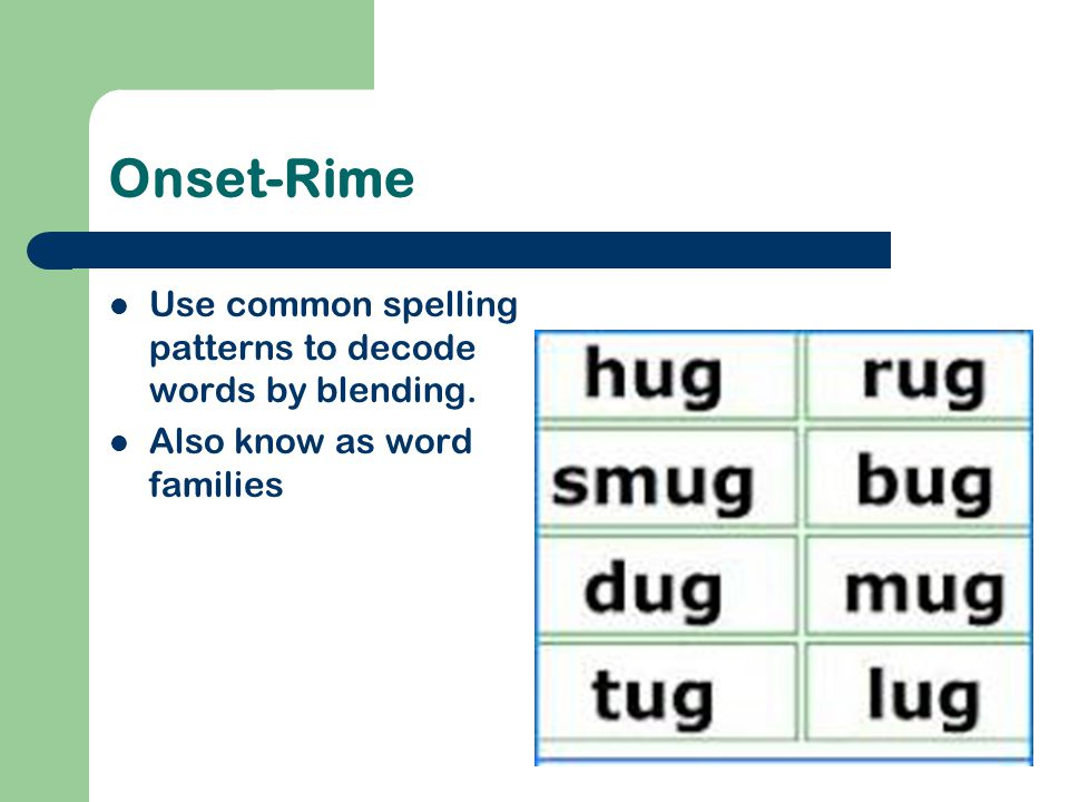 Onset-Rime Use common spelling patterns to decode words by blending. Also know as word families