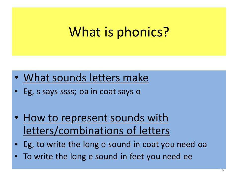 What is phonics.