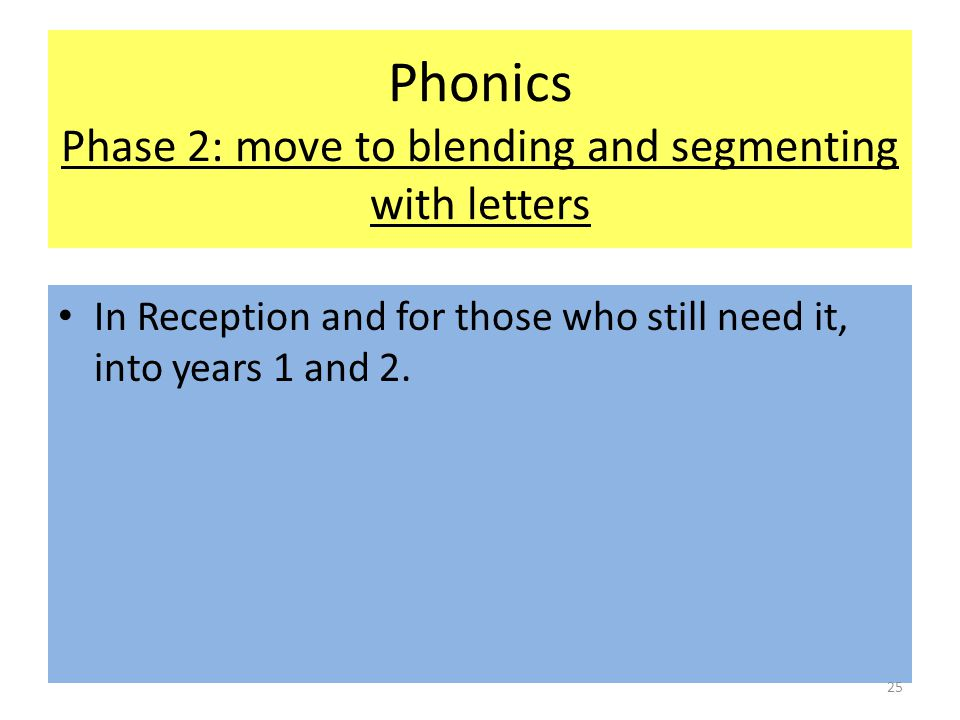 Phonics Phase 2: move to blending and segmenting with letters In Reception and for those who still need it, into years 1 and 2.