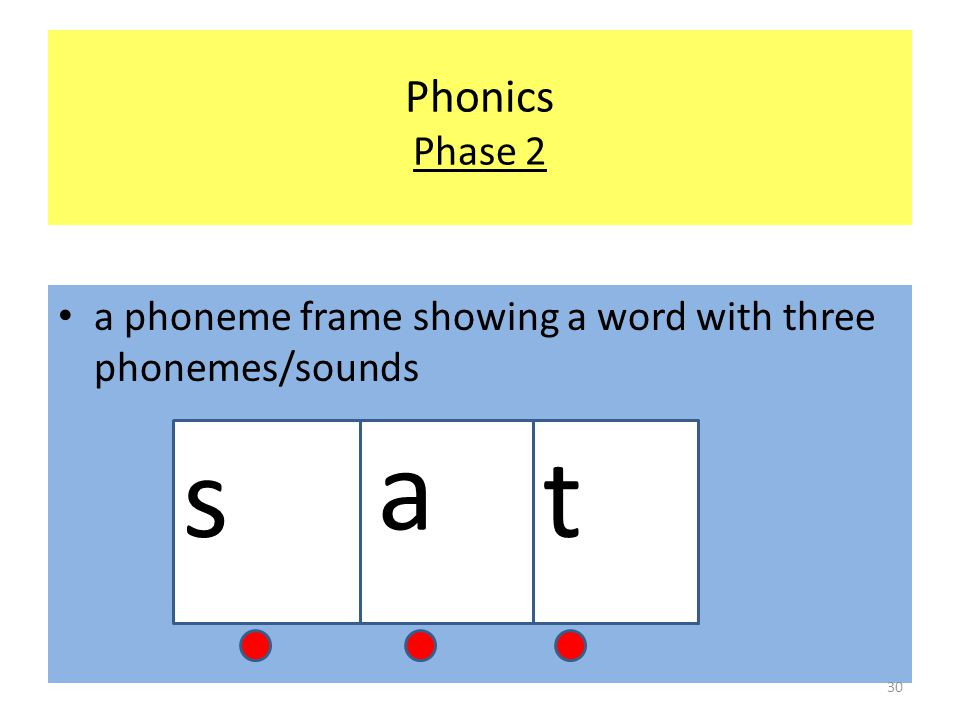 Phonics Phase 2 a phoneme frame showing a word with three phonemes/sounds s a t 30