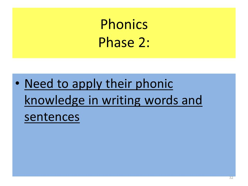 Phonics Phase 2: Need to apply their phonic knowledge in writing words and sentences 32
