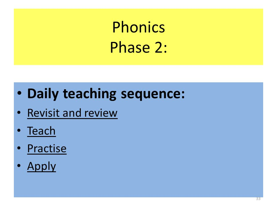 Phonics Phase 2: Daily teaching sequence: Revisit and review Teach Practise Apply 33