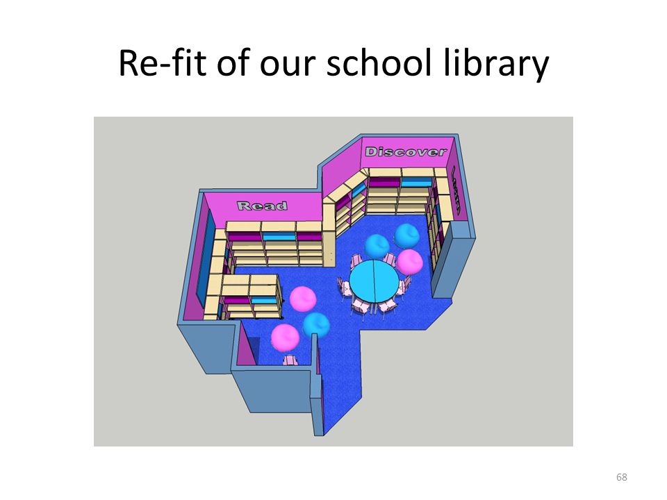 Re-fit of our school library 68