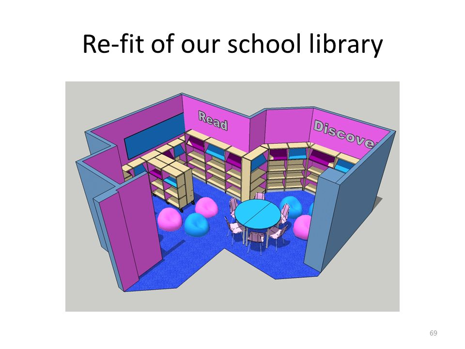 Re-fit of our school library 69