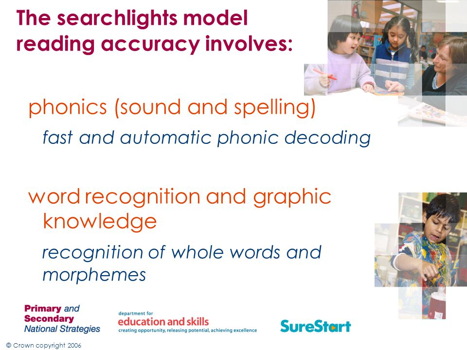 © Crown copyright 2006 The searchlights model reading accuracy involves: phonics (sound and spelling) fast and automatic phonic decoding word recognition and graphic knowledge recognition of whole words and morphemes