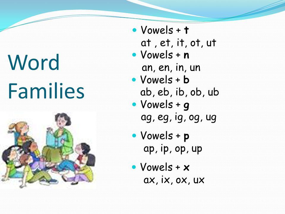 Word Families Vowels + t at, et, it, ot, ut Vowels + n an, en, in, un Vowels + b ab, eb, ib, ob, ub Vowels + g ag, eg, ig, og, ug Vowels + p ap, ip, op, up Vowels + x ax, ix, ox, ux