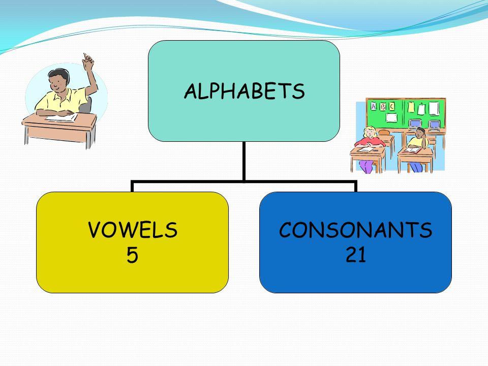 ALPHABETS VOWELS 5 CONSONANTS 21