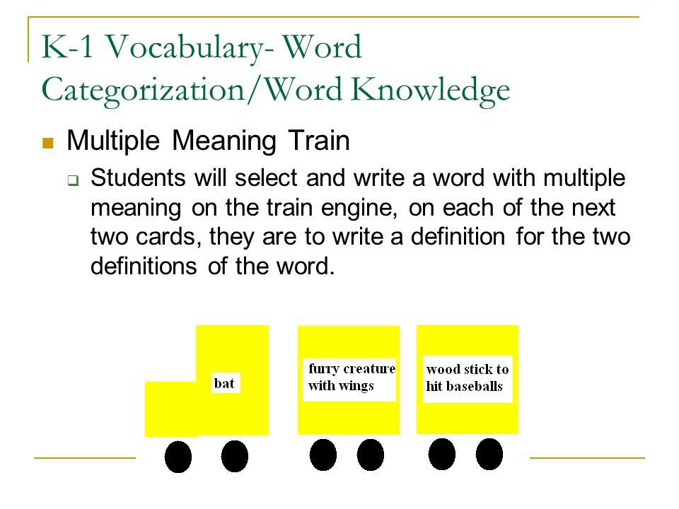 K-1 Vocabulary- Word Categorization/Word Knowledge Multiple Meaning Train  Students will select and write a word with multiple meaning on the train e