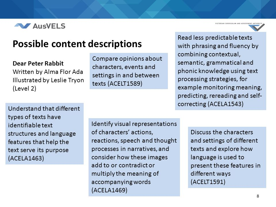 8 Understand that different types of texts have identifiable text structures and language features that help the text serve its purpose (ACELA1463) Po