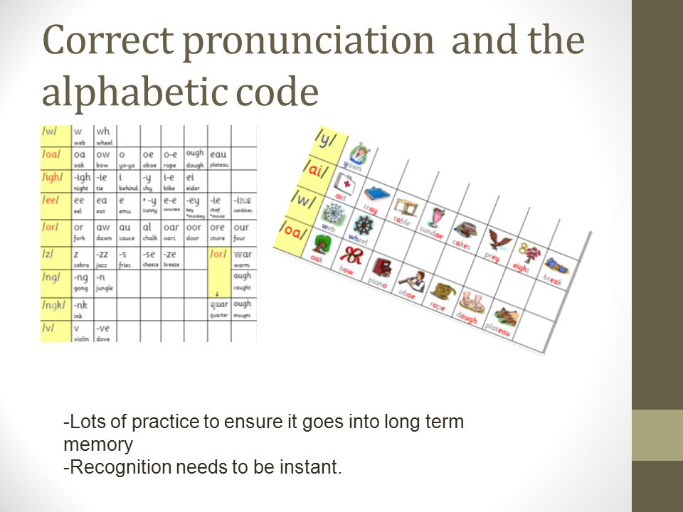 Correct pronunciation and the alphabetic code -Lots of practice to ensure it goes into long term memory -Recognition needs to be instant.