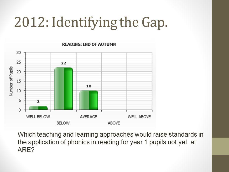 2012: Identifying the Gap.