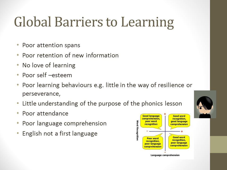 Global Barriers to Learning Poor attention spans Poor retention of new information No love of learning Poor self –esteem Poor learning behaviours e.g.
