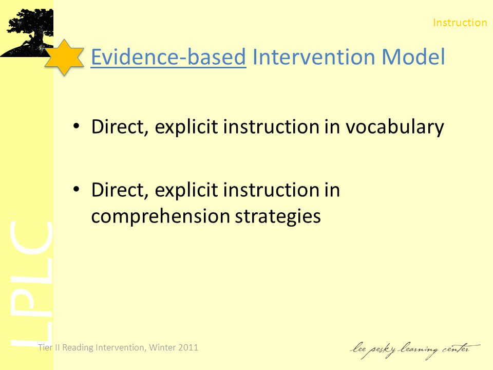 LPLC Tier II Reading Intervention, Winter 2011 Evidence-based Intervention Model Direct, explicit instruction in vocabulary Direct, explicit instruction in comprehension strategies Instruction