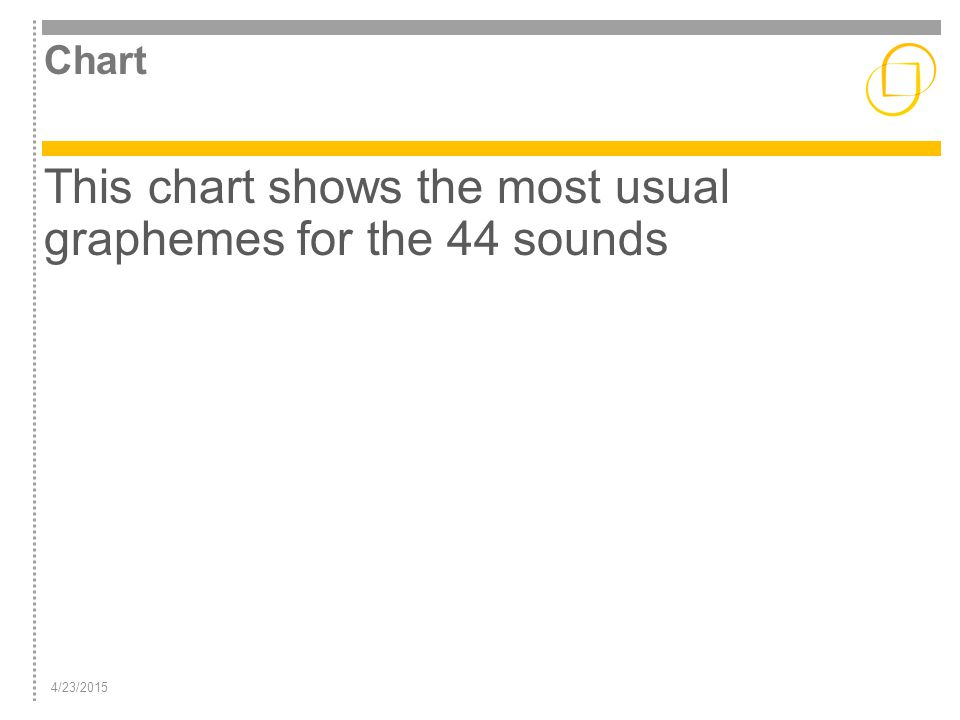 Chart This chart shows the most usual graphemes for the 44 sounds 4/23/2015