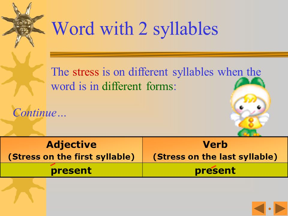 Word with 2 syllables The stress is on different syllables when the word is in different forms: Noun (Stress on the first Syllable) Verb (Stress on th
