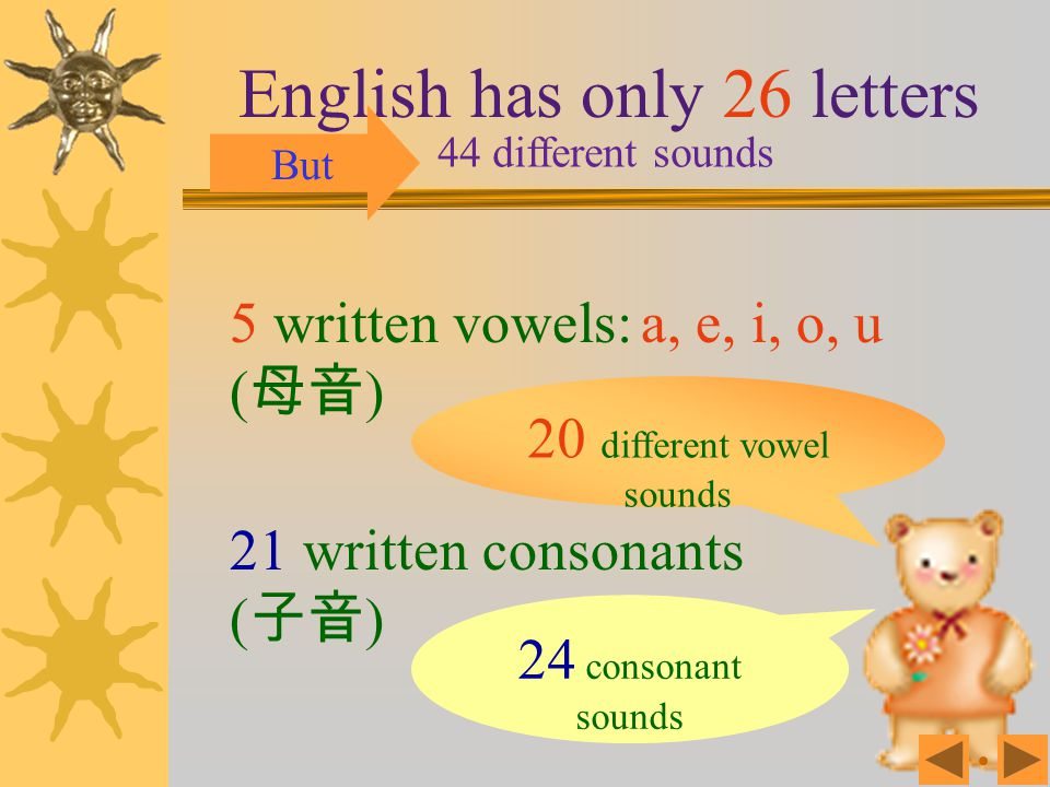 helps you 'sounding out' new words. Phonics approach