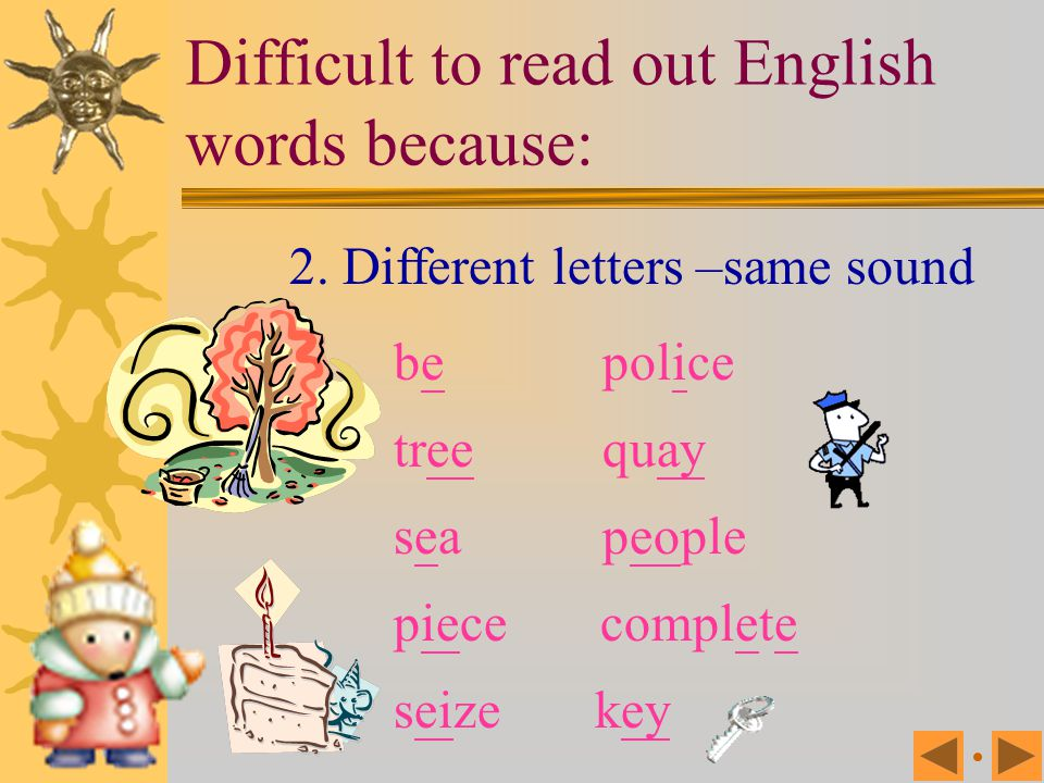 Difficult to read out English words because: 1. Single letter - different sounds apple always about acorn artist Try to read out these words