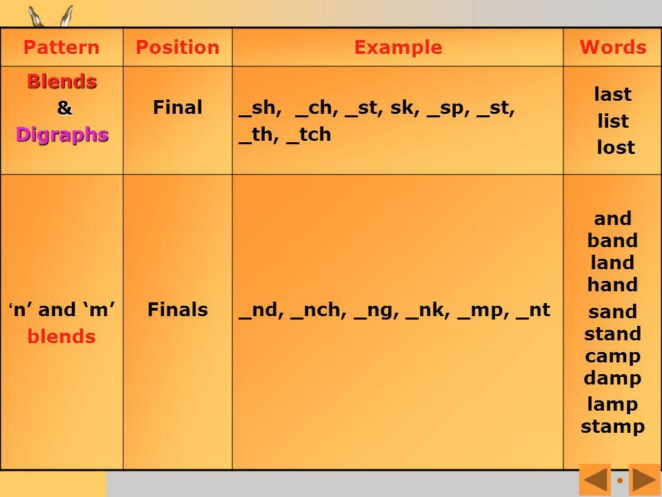 PatternPositionExampleWords Double consonants Final _bb _dd _gg _ll _ss _ff _zz and _ck Pill pull bell bull Blends Initial bl_ cl_ fl_ gl_ pl_ sl_ br_