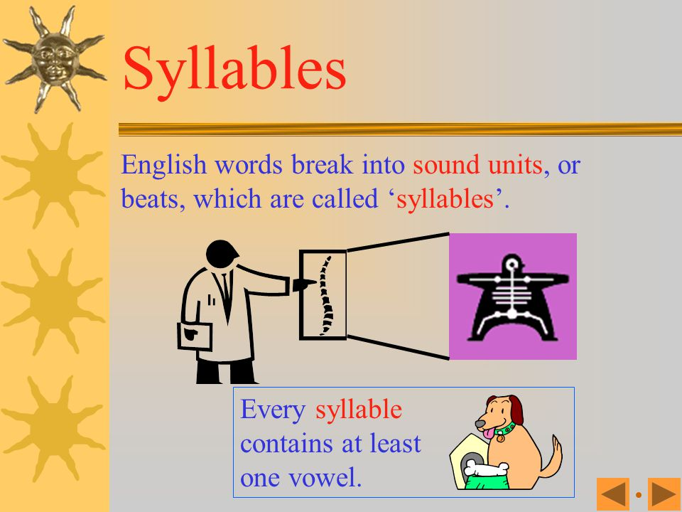 LessonFour Lesson Four Phonics Syllables and Word stress