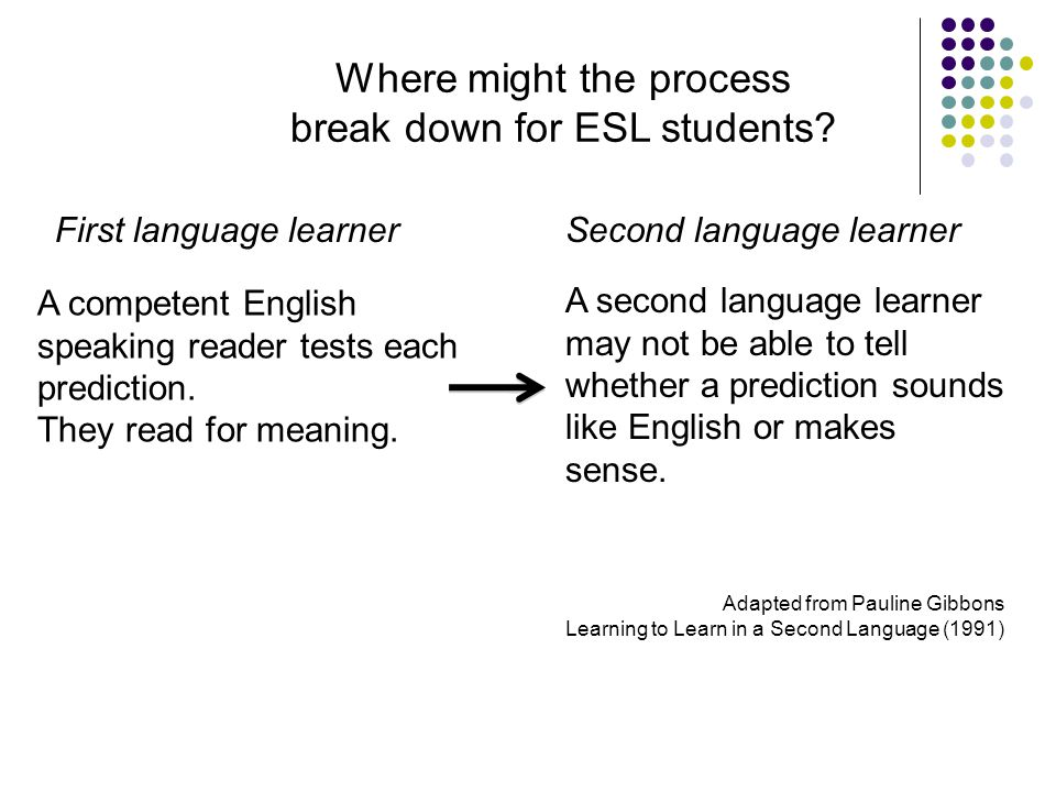 T eaching E nglish L anguage L earners across the curriculum | NSW Department of Education and Training, 2009 A competent English speaking reader test