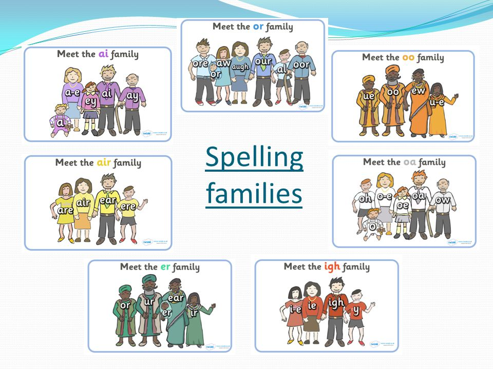 Spelling families
