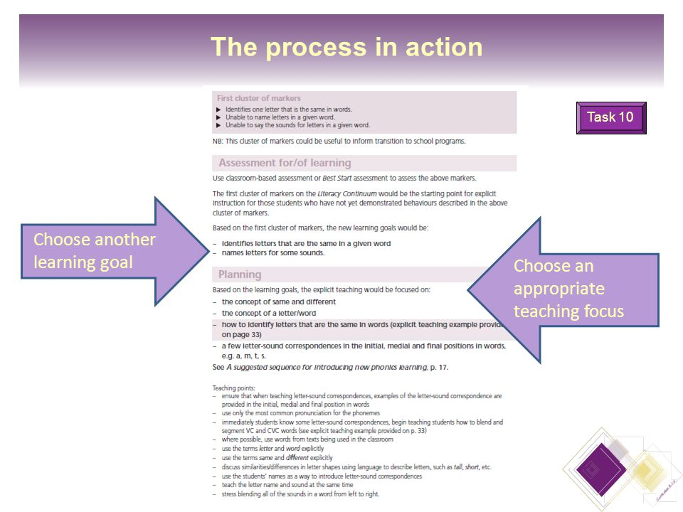20 The process in action Choose another learning goal Choose an appropriate teaching focus Task 10