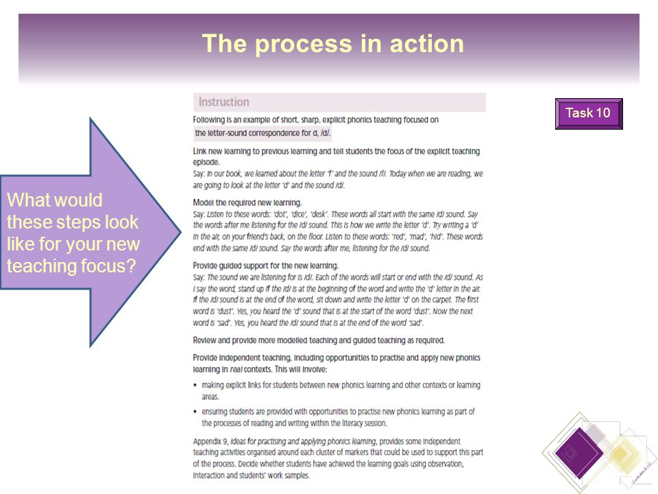21 What would these steps look like for your new teaching focus? Task 10 The process in action