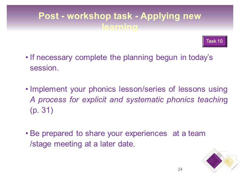 Post - workshop task - Applying new learning If necessary complete the planning begun in today's session.