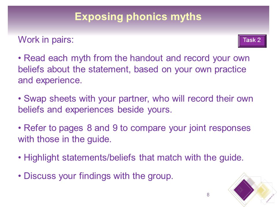 Work in pairs: Read each myth from the handout and record your own beliefs about the statement, based on your own practice and experience.