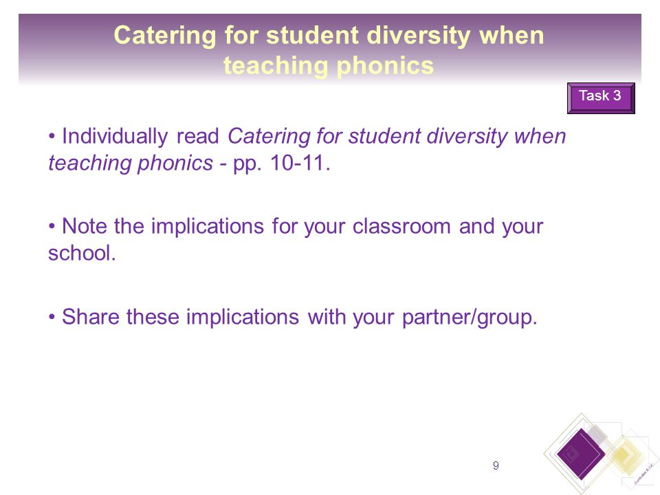 Individually read Catering for student diversity when teaching phonics - pp.