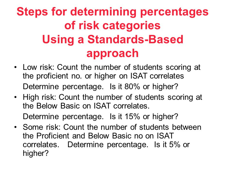 Steps for determining percentages of risk categories Using a Standards-Based approach Low risk: Count the number of students scoring at the proficient no.