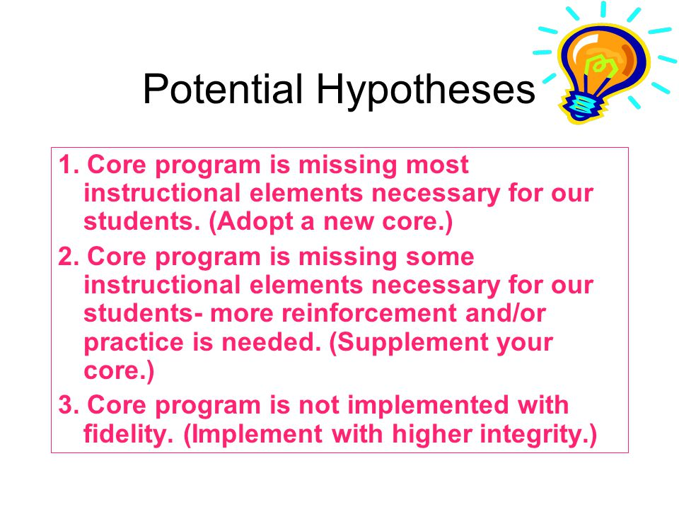 Potential Hypotheses 1.