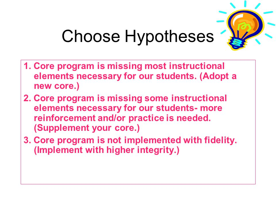 Choose Hypotheses 1.